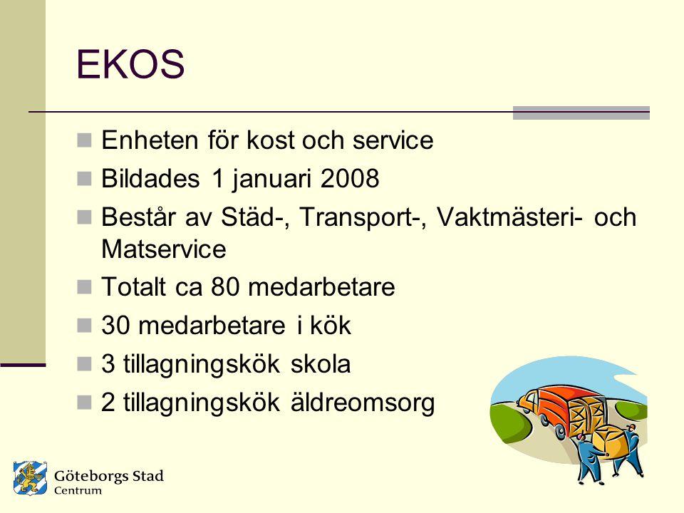 EKOS Enheten för kost och service Bildades 1 januari 2008