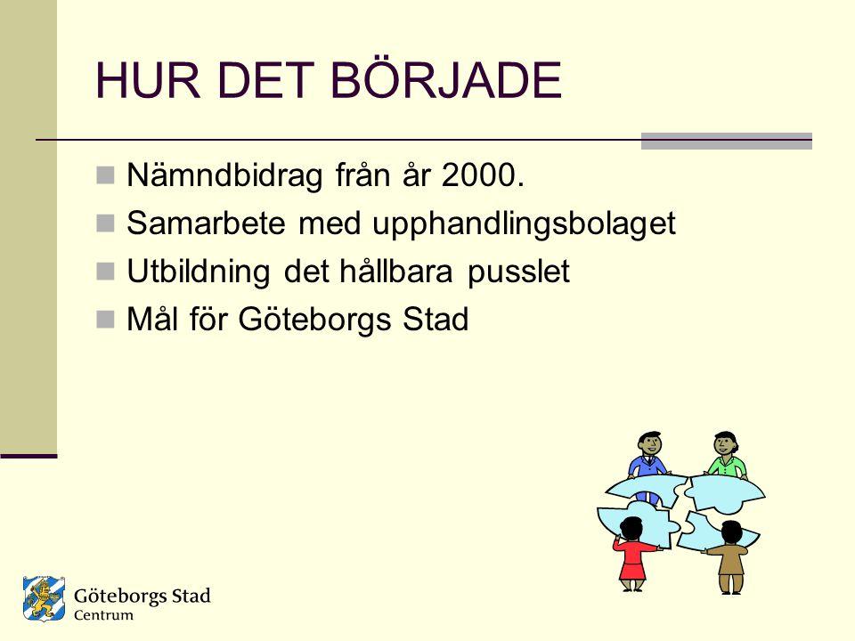 HUR DET BÖRJADE Nämndbidrag från år 2000.