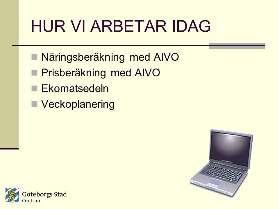 HUR VI ARBETAR IDAG Näringsberäkning med AIVO Prisberäkning med AIVO