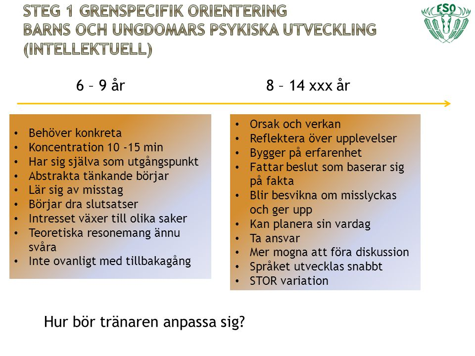 Steg 1 grenspecifik orientering barns och ungdomars psykiska utveckling (intellektuell)