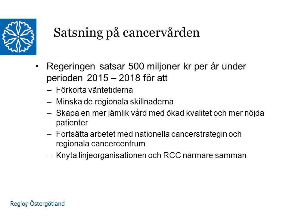 Satsning på cancervården