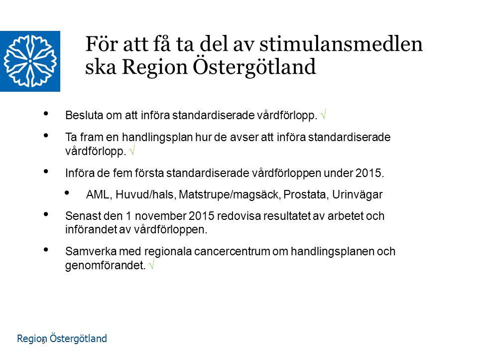 För att få ta del av stimulansmedlen ska Region Östergötland