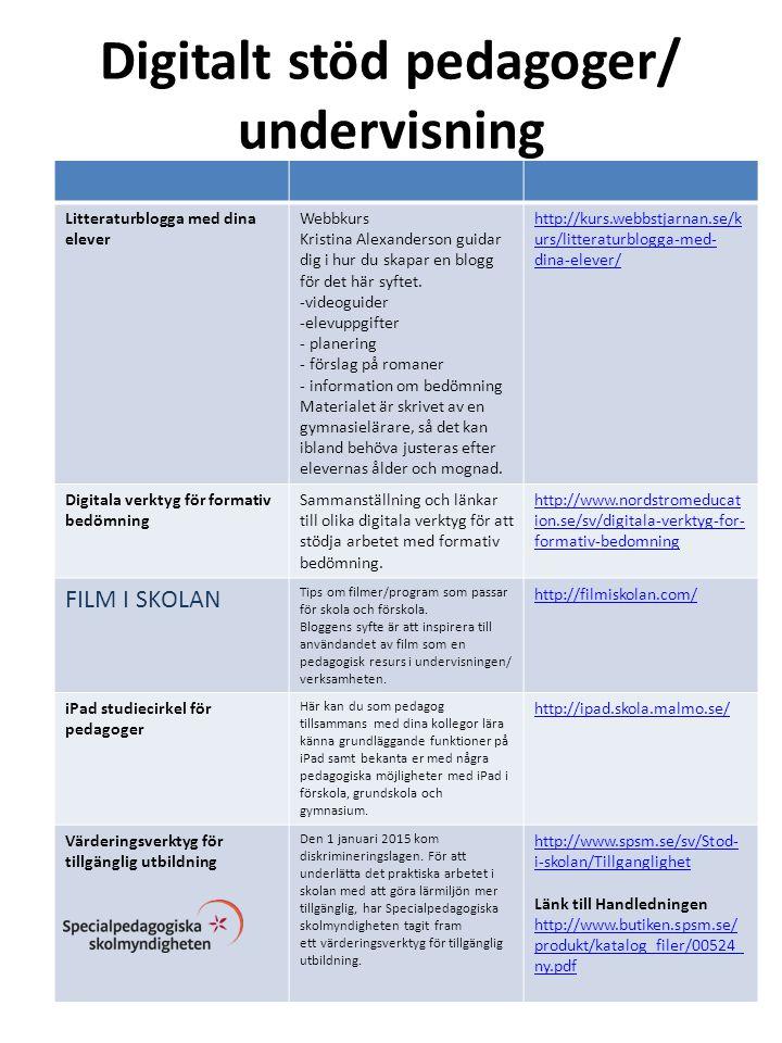 Digitalt stöd pedagoger/ undervisning