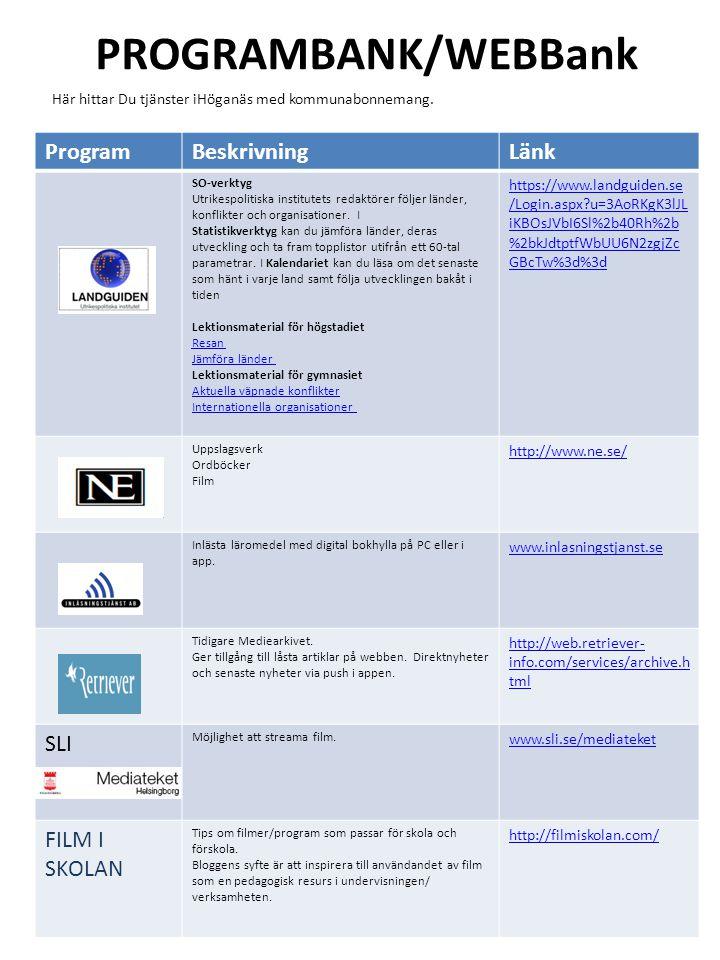 PROGRAMBANK/WEBBank Program Beskrivning Länk SLI FILM I SKOLAN