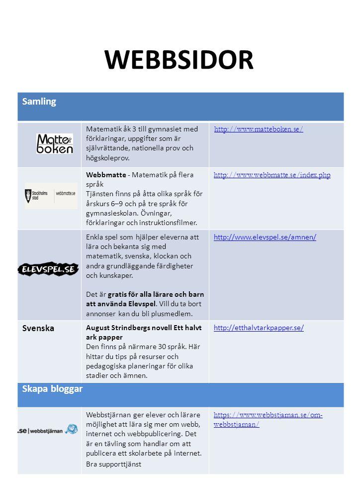WEBBSIDOR Samling Skapa bloggar Svenska