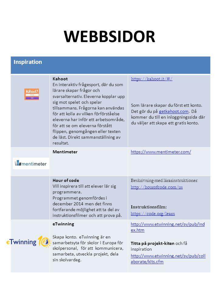 WEBBSIDOR Inspiration Kahoot