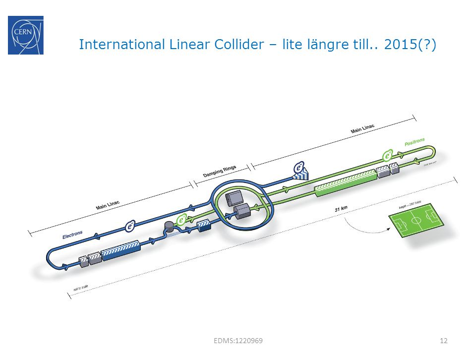 International Linear Collider – lite längre till.. 2015( )