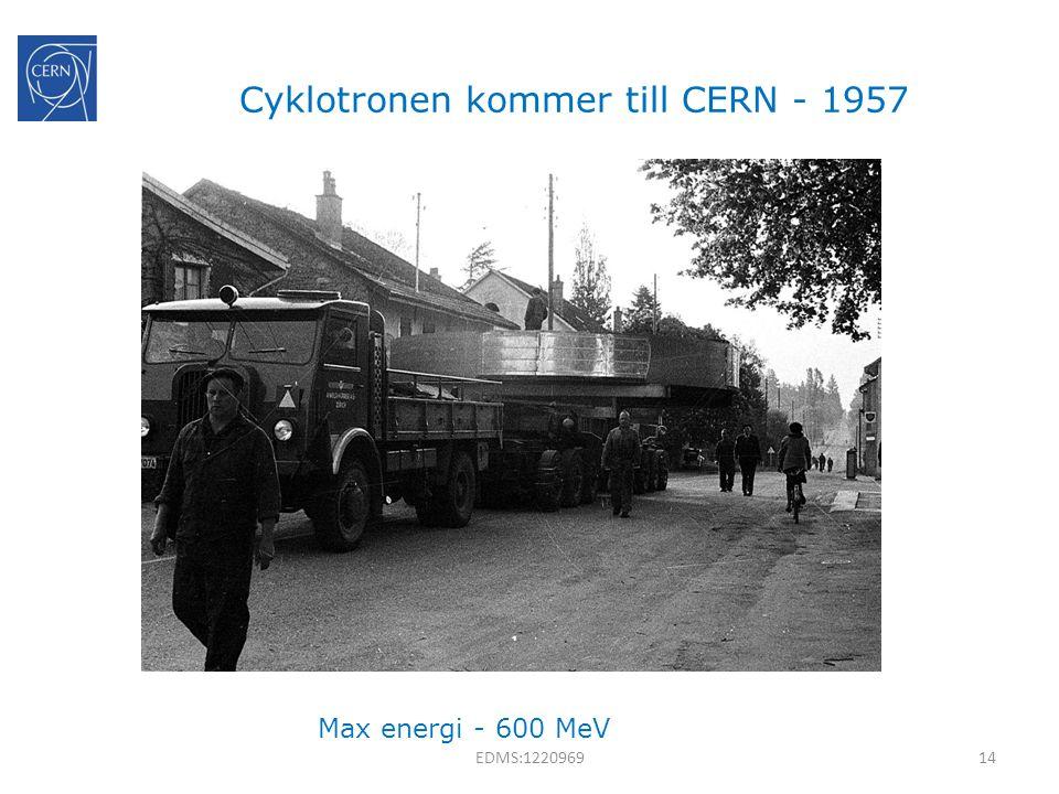 Cyklotronen kommer till CERN - 1957