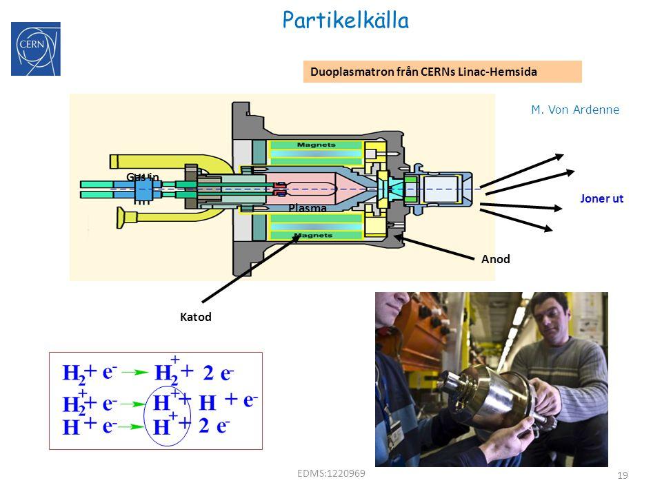 Partikelkälla Duoplasmatron från CERNs Linac-Hemsida Gas in Joner ut