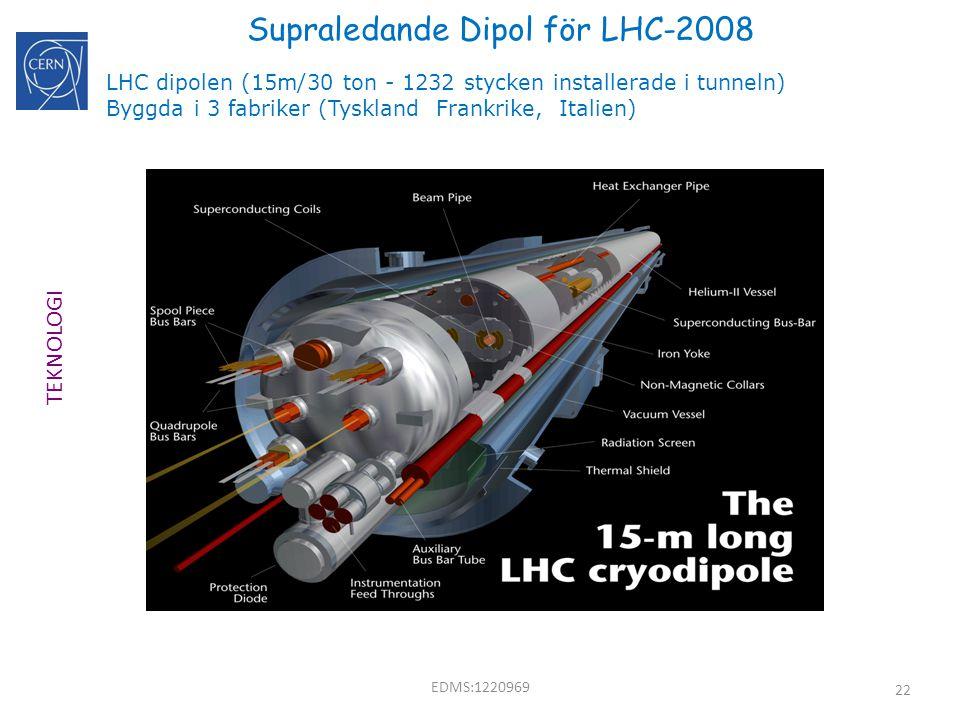 Supraledande Dipol för LHC-2008