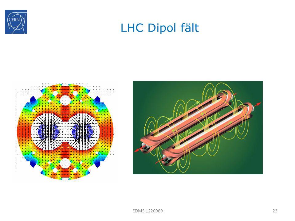 LHC Dipol fält EDMS:1220969