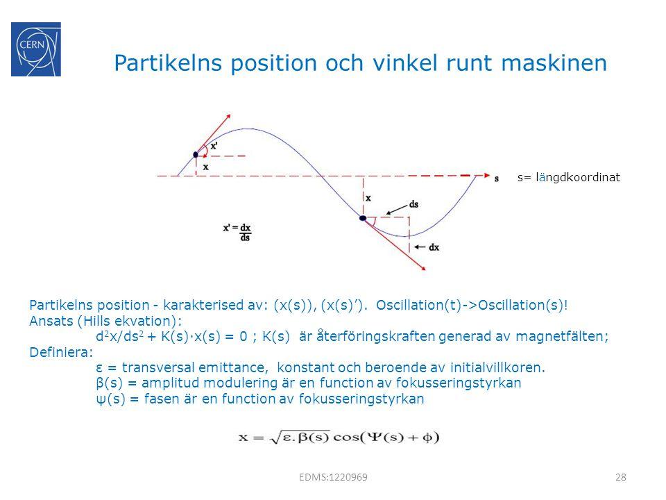 Partikelns position och vinkel runt maskinen