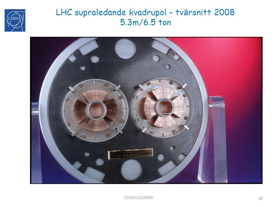 LHC supraledande kvadrupol - tvärsnitt 2008 5.3m/6.5 ton