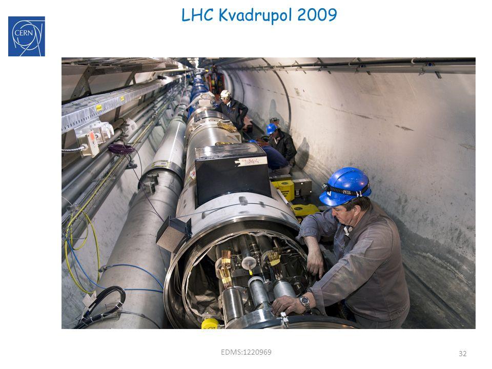 LHC Kvadrupol 2009 D B B F B EDMS:1220969