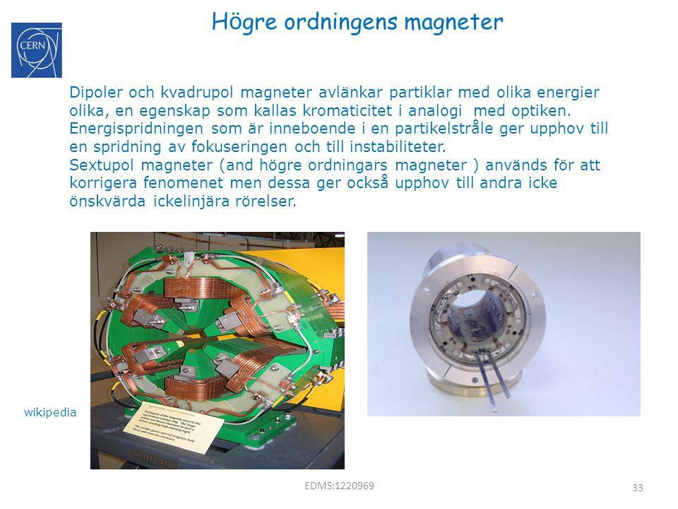 Högre ordningens magneter