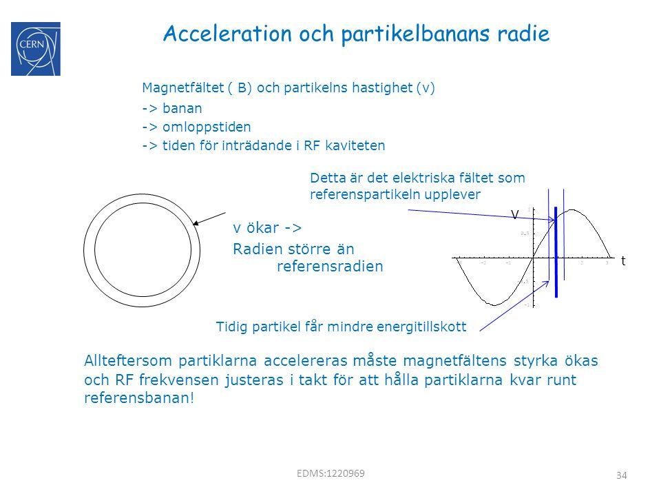 Acceleration och partikelbanans radie