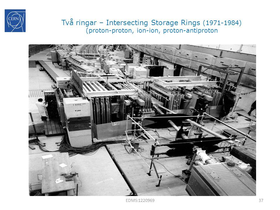 Två ringar – Intersecting Storage Rings (1971-1984) (proton-proton, ion-ion, proton-antiproton