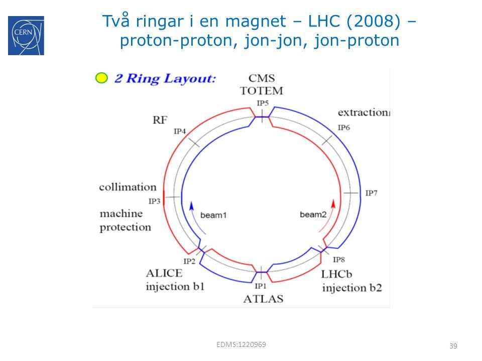 Två ringar i en magnet – LHC (2008) –