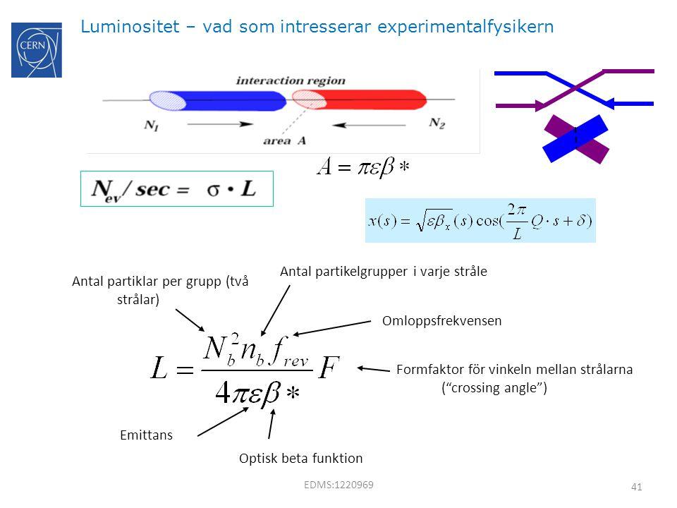 Luminositet – vad som intresserar experimentalfysikern