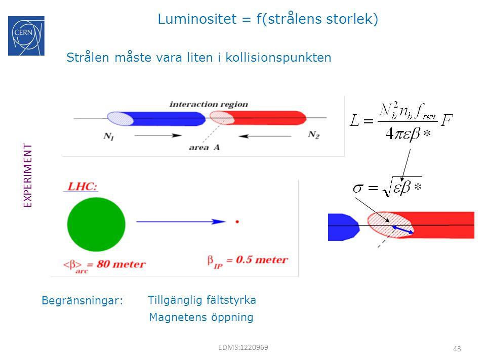 Luminositet = f(strålens storlek)