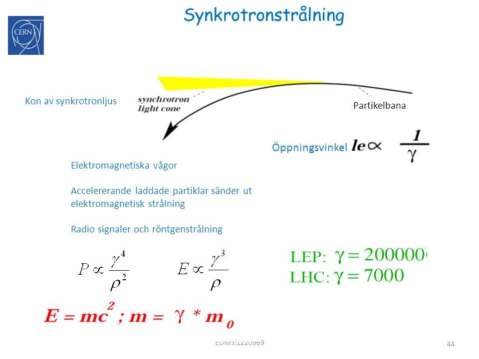 Synkrotronstrålning Öppningsvinkel Kon av synkrotronljus Partikelbana