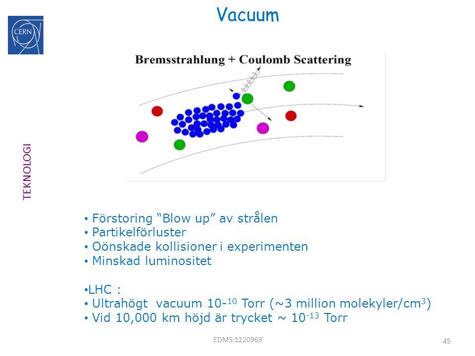 Vacuum TEKNOLOGI Förstoring Blow up av strålen Partikelförluster