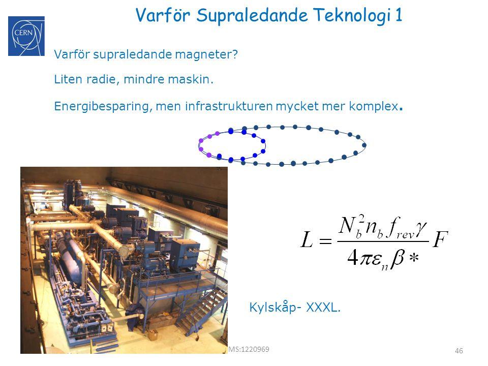 Varför Supraledande Teknologi 1
