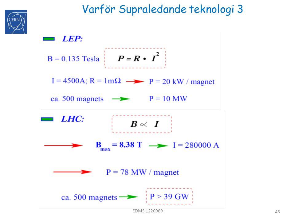 Varför Supraledande teknologi 3