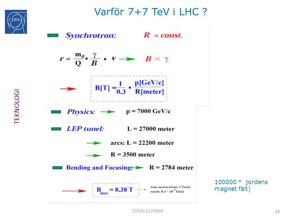 Varför 7+7 TeV i LHC TEKNOLOGI 100000 * jordens magnet fält)
