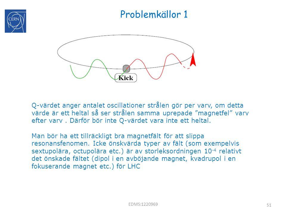 Problemkällor 1
