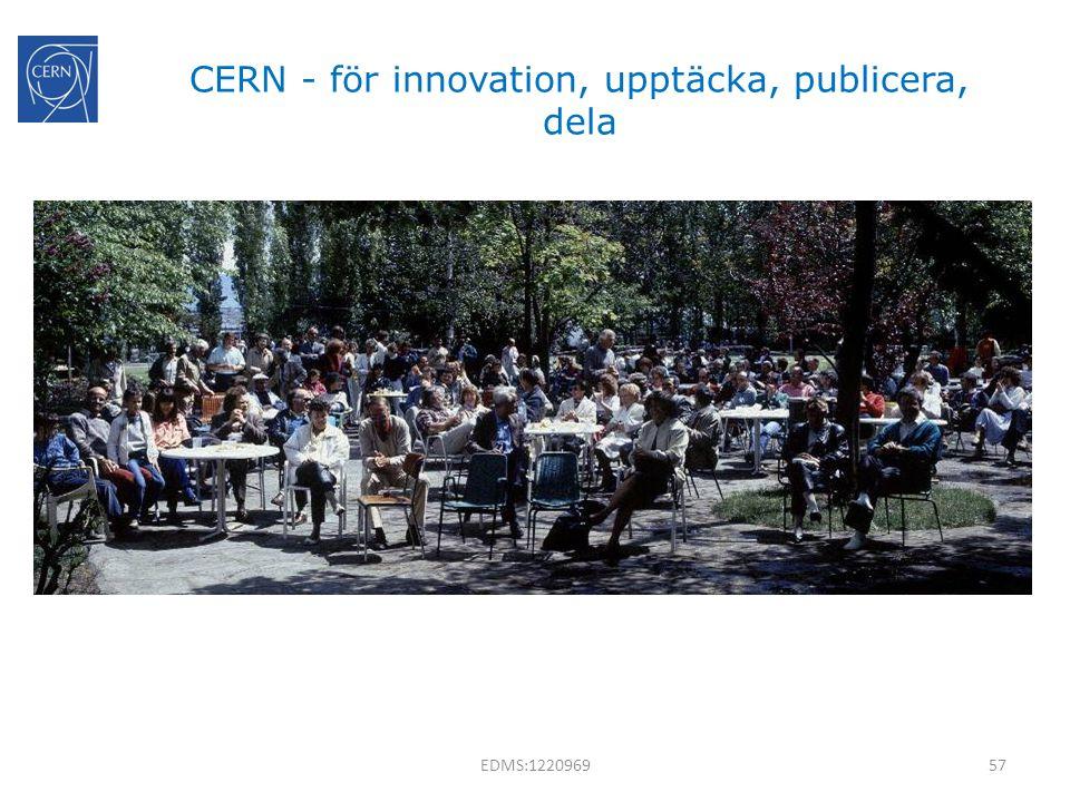 CERN - för innovation, upptäcka, publicera, dela