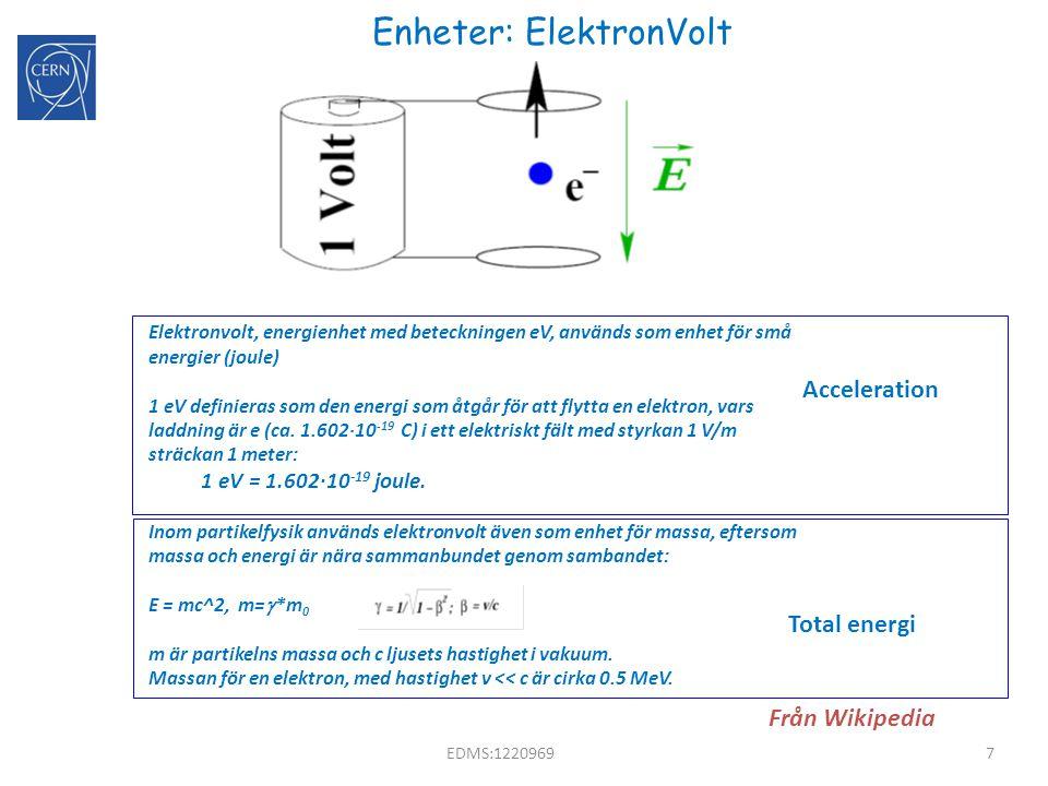 Enheter: ElektronVolt