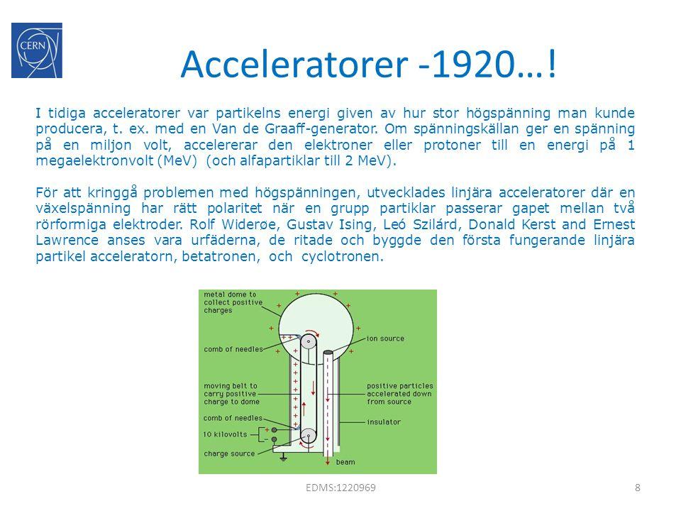 Acceleratorer -1920…!