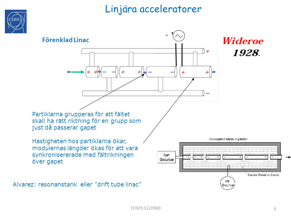 Linjära acceleratorer