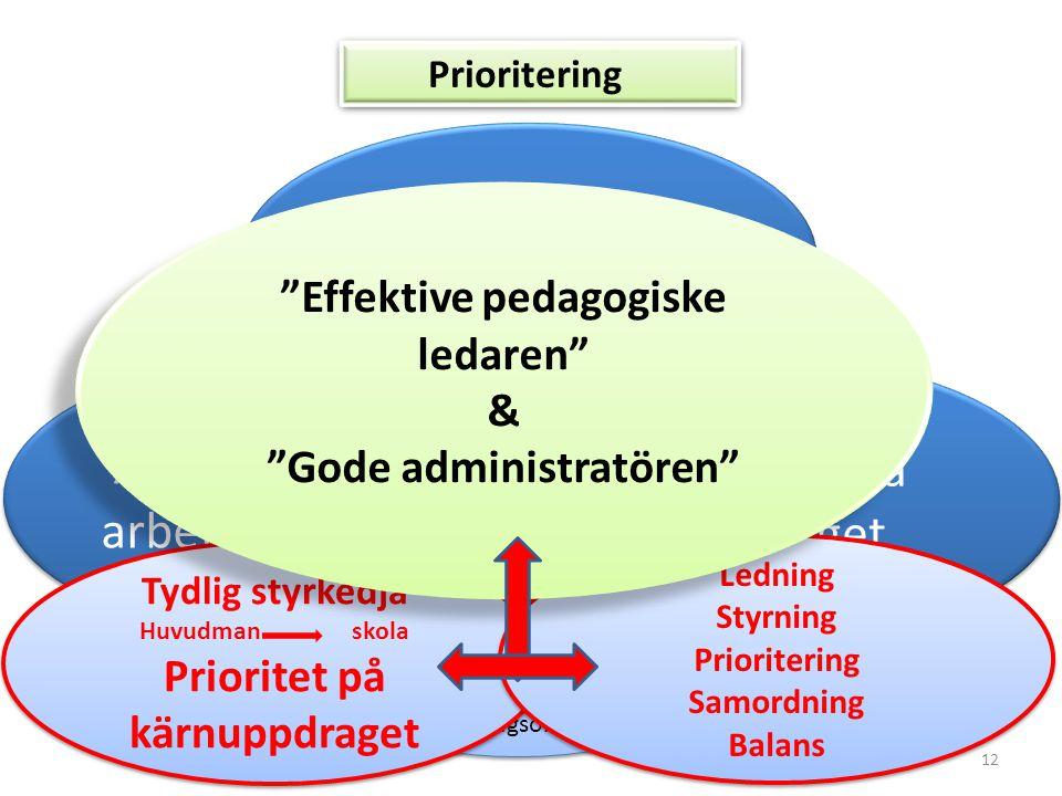 Administrativa arbetsuppgifter Pedagogiska uppdraget