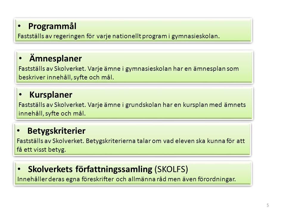 Skolverkets författningssamling (SKOLFS)