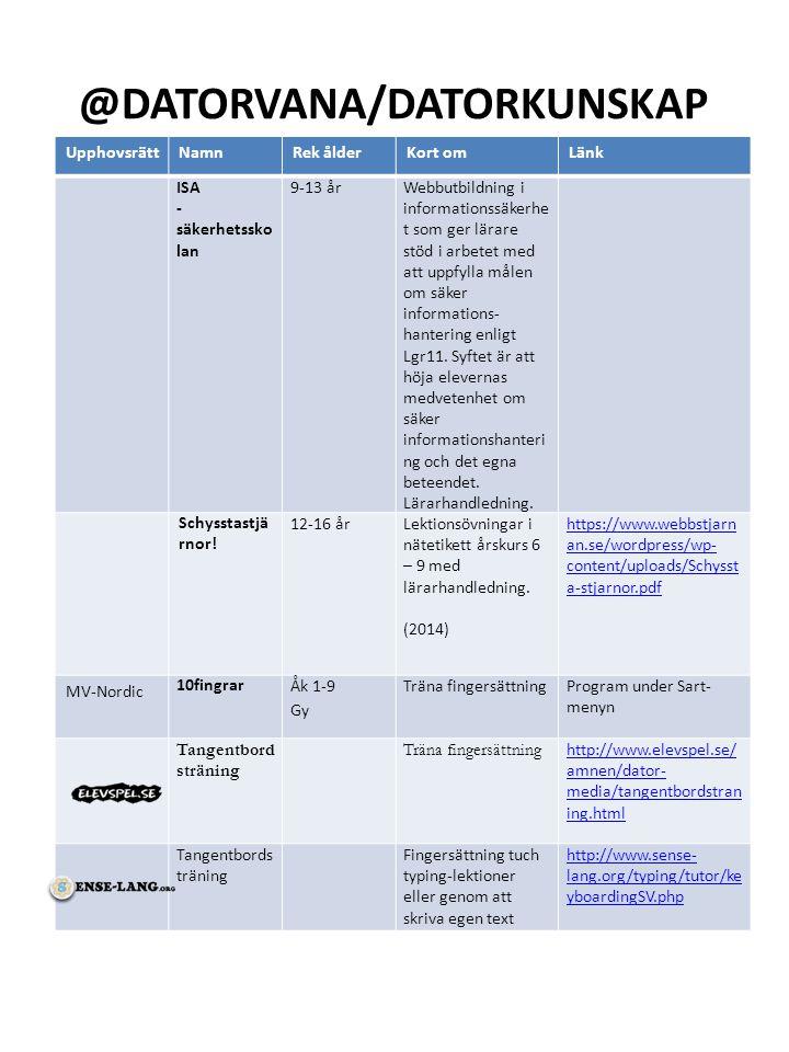 @DATORVANA/DATORKUNSKAP INFORMATIONS- OCH KOMMUNIKATIONSTEKNIK