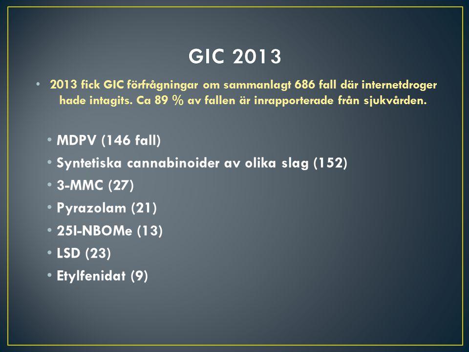 GIC 2013 MDPV (146 fall) Syntetiska cannabinoider av olika slag (152)