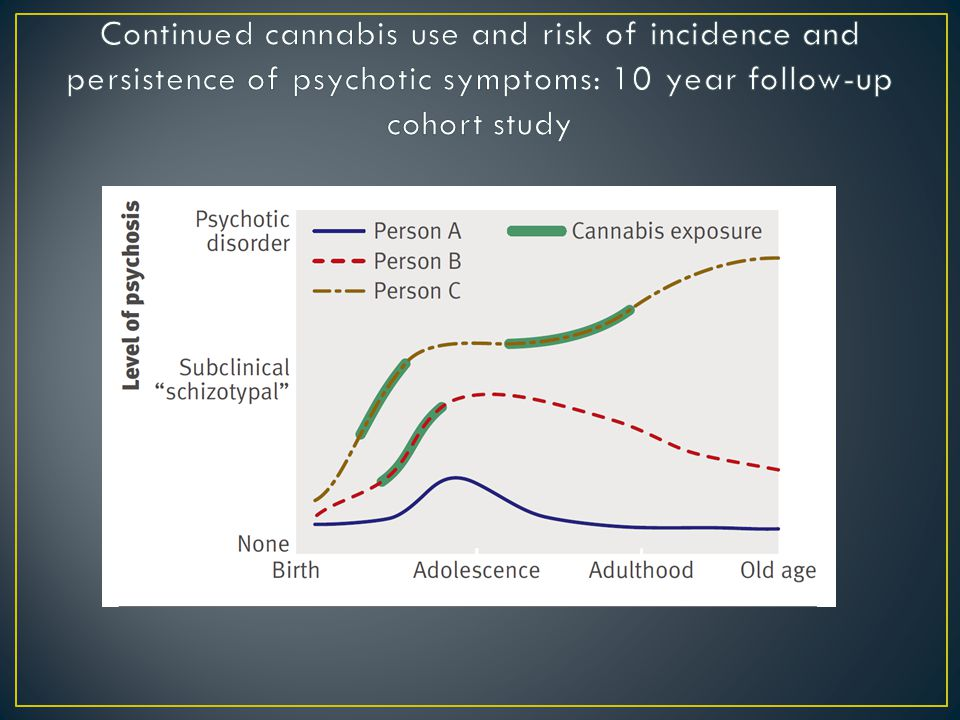 Continued cannabis use and risk of incidence and persistence of psychotic symptoms: 10 year follow-up cohort study