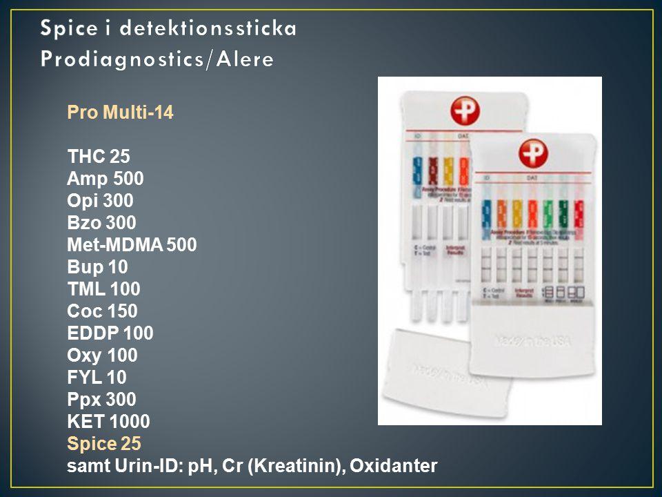 Spice i detektionssticka Prodiagnostics/Alere