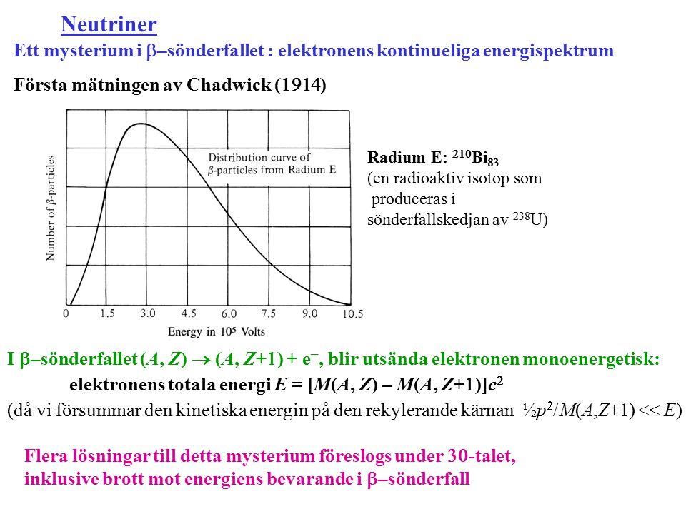 Neutriner Ett mysterium i b–sönderfallet : elektronens kontinueliga energispektrum. Första mätningen av Chadwick (1914)