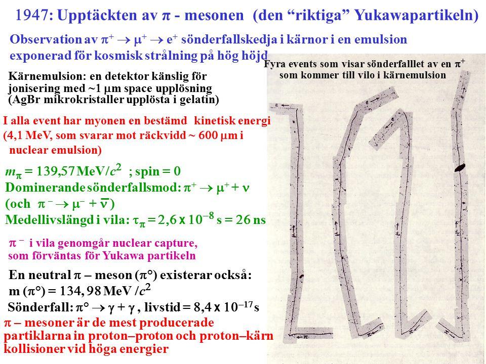 1947: Upptäckten av π - mesonen