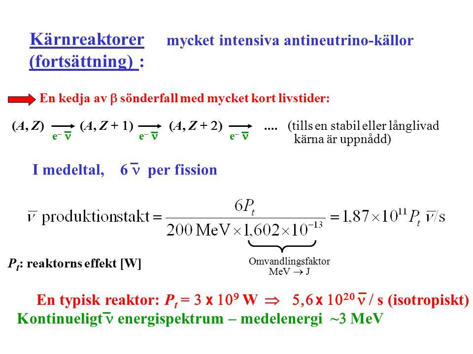 Kärnreaktorer (fortsättning) :