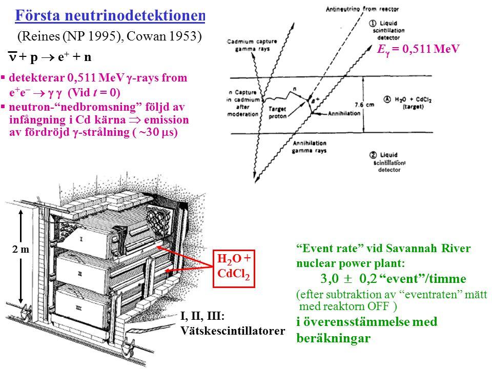 Första neutrinodetektionen