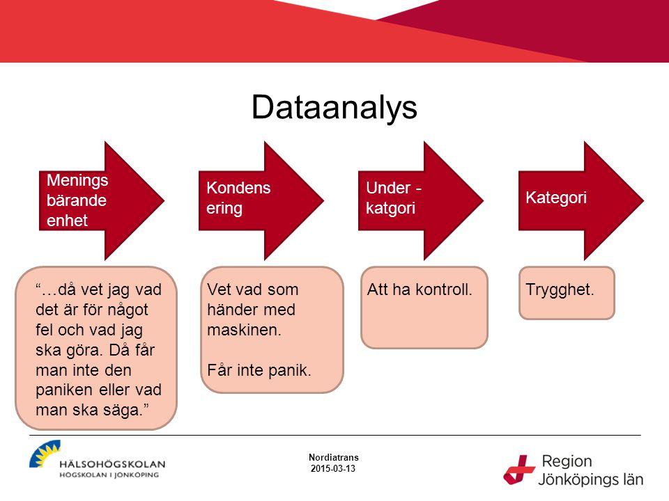 Dataanalys Meningsbärande enhet Kondensering Under -katgori Kategori