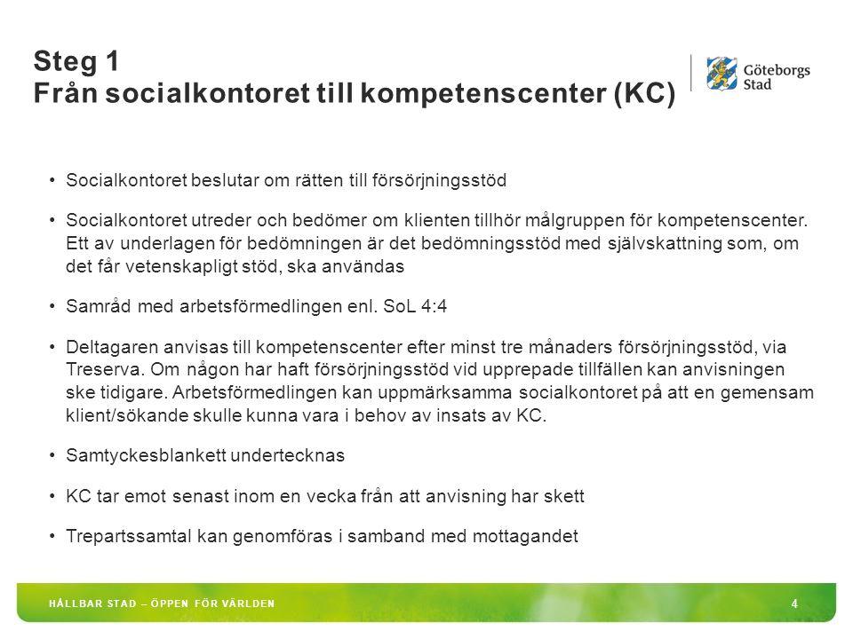 Steg 1 Från socialkontoret till kompetenscenter (KC)