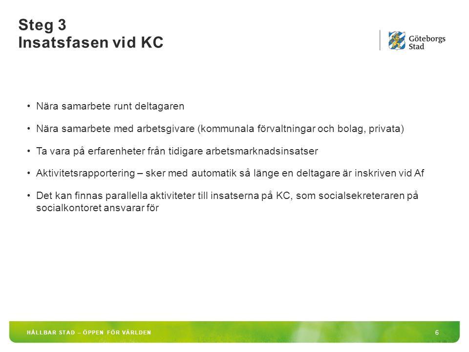 Steg 3 Insatsfasen vid KC