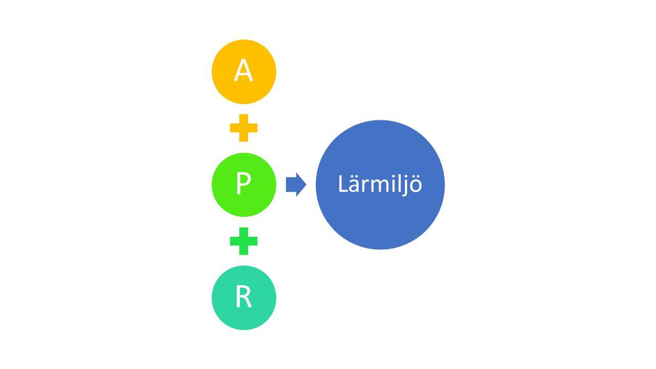 A P R Lärmiljö Administrativ plattform: Pedagogiska verktyg