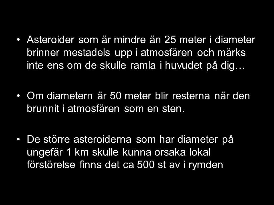 Asteroider som är mindre än 25 meter i diameter brinner mestadels upp i atmosfären och märks inte ens om de skulle ramla i huvudet på dig…