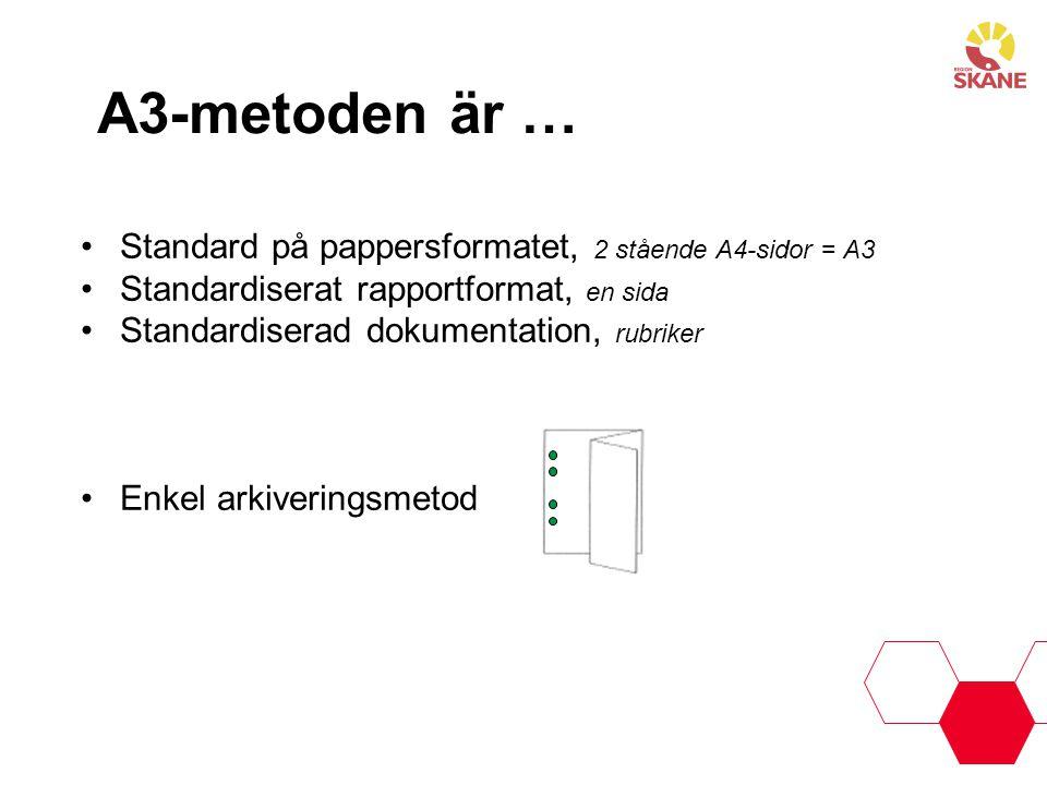 A3-metoden är … Standard på pappersformatet, 2 stående A4-sidor = A3